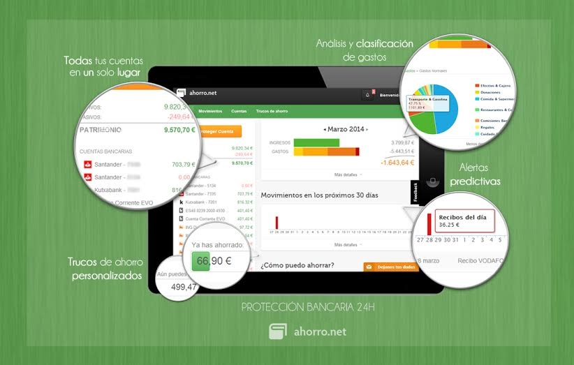 Aplicación de ahorro.net